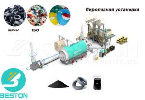 Пиролизная установка для каучука/шины